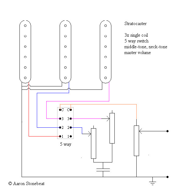 fender fat strat wiring diagram images fender fat strat wiring diagram on left handed fender strat wiring